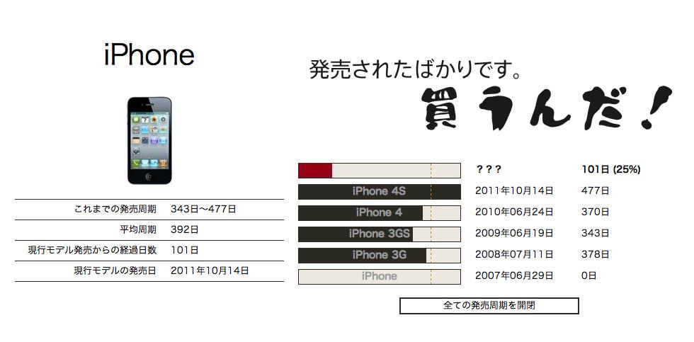 Apple Days スクリーンショット